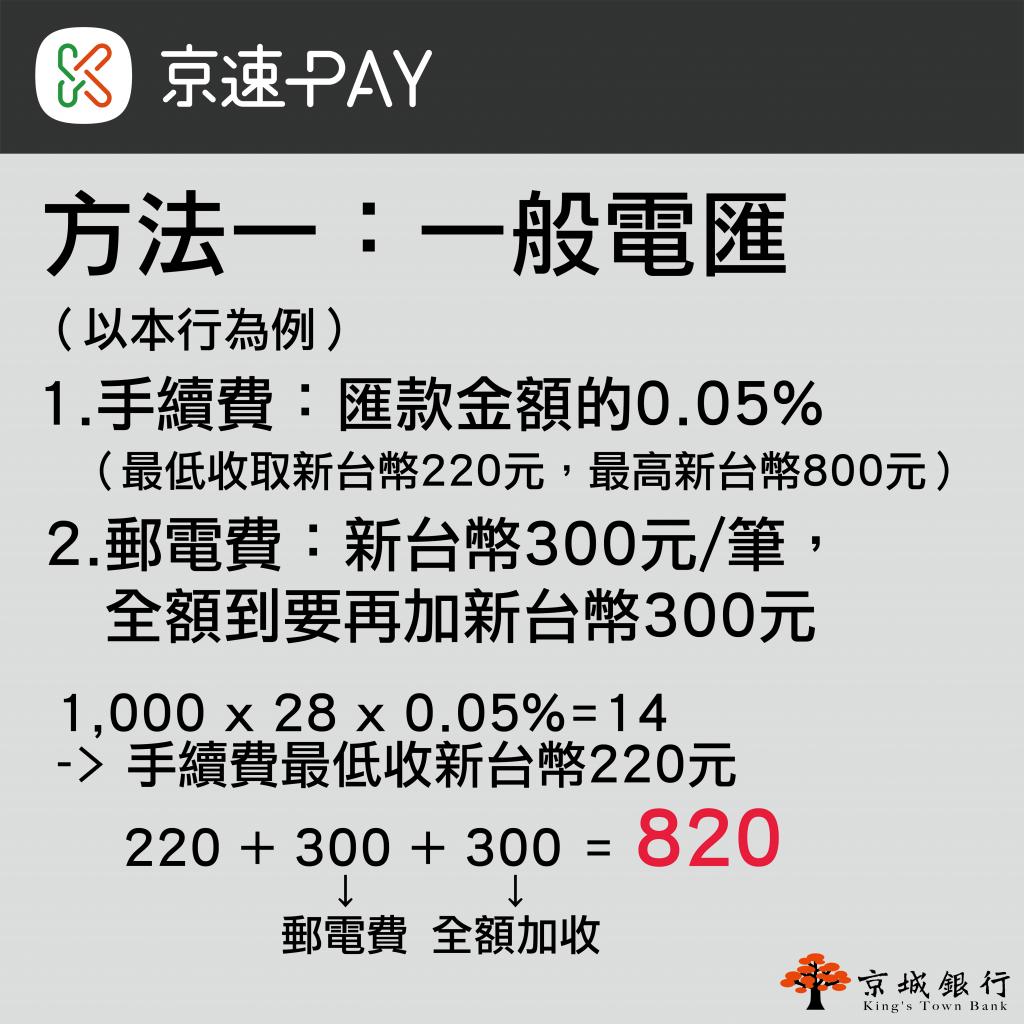 2021線上申請京速PAY全步驟/京城銀行/優勢解析給你看/免出門線上申請跨境匯款/西聯匯款 5 - 麥帶先生